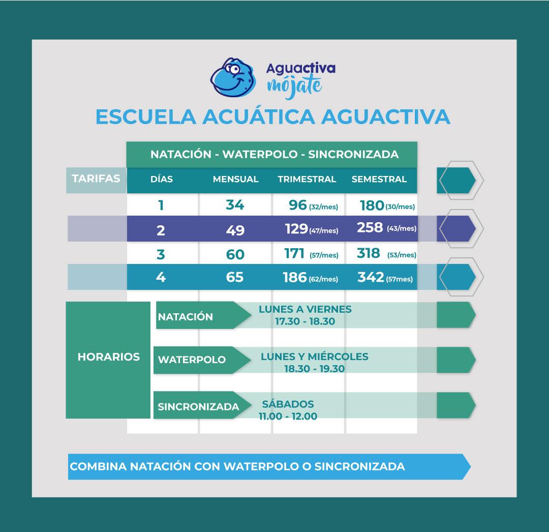 horarios y precios escuela acuática aguactiva 2019-2020
